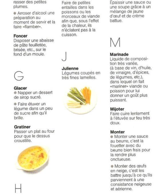 Lexique du langage de la cuisine de F - M